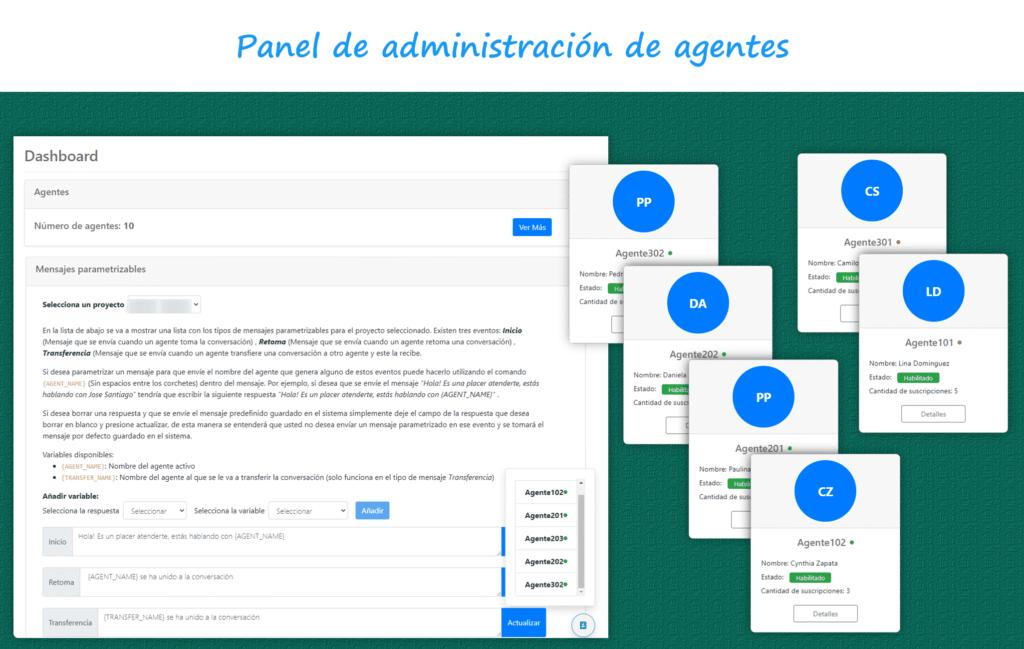 Panel de administración AgenteChat