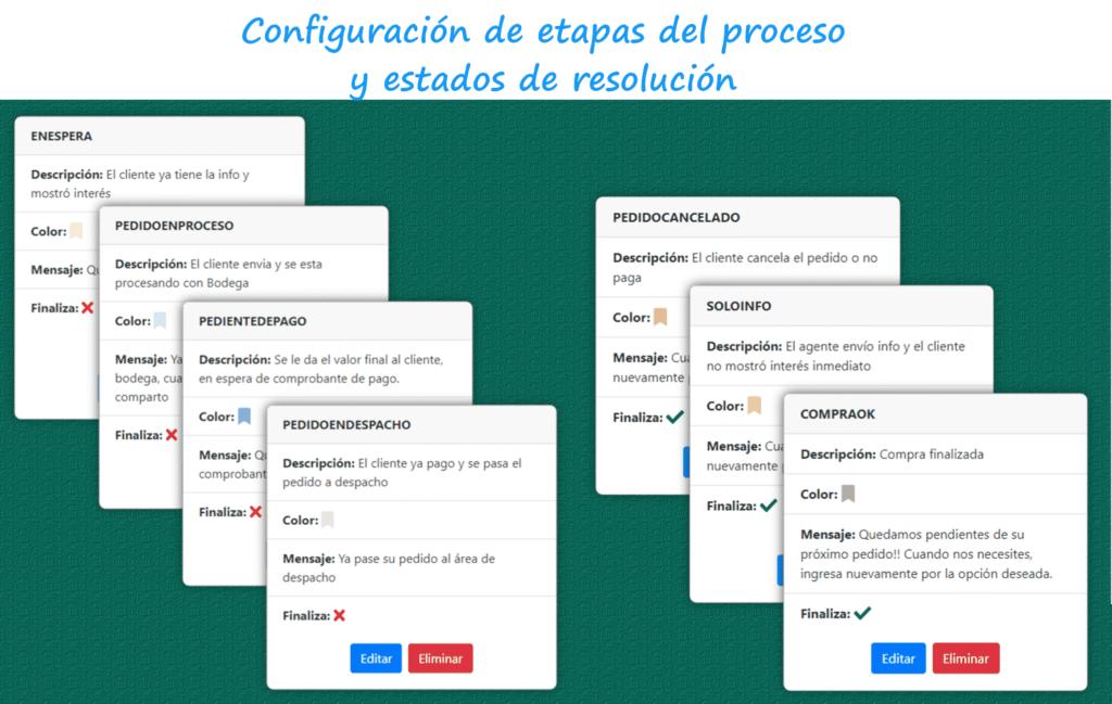 Configuración de etapas del proceso y estados de resolución AgenteChat